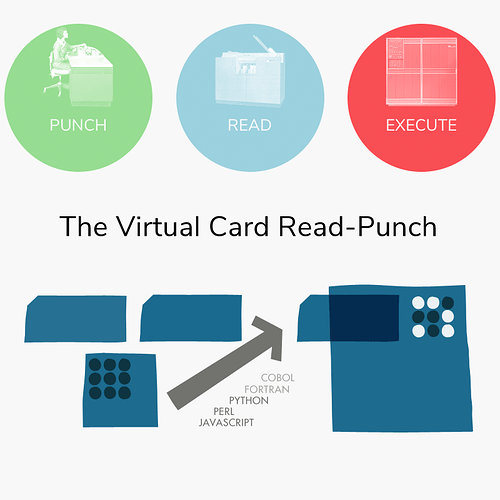 card-readpunch-preview