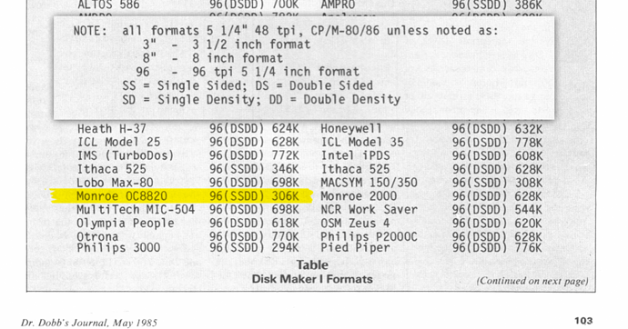 monroe-oc8820-disk-format-dr_dobbs-may1985