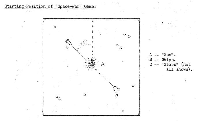 Holloman-AFB-Spacewar-The_Gamesman-issue4-dec1967